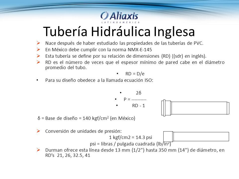 Tubería Hidráulica Inglesa