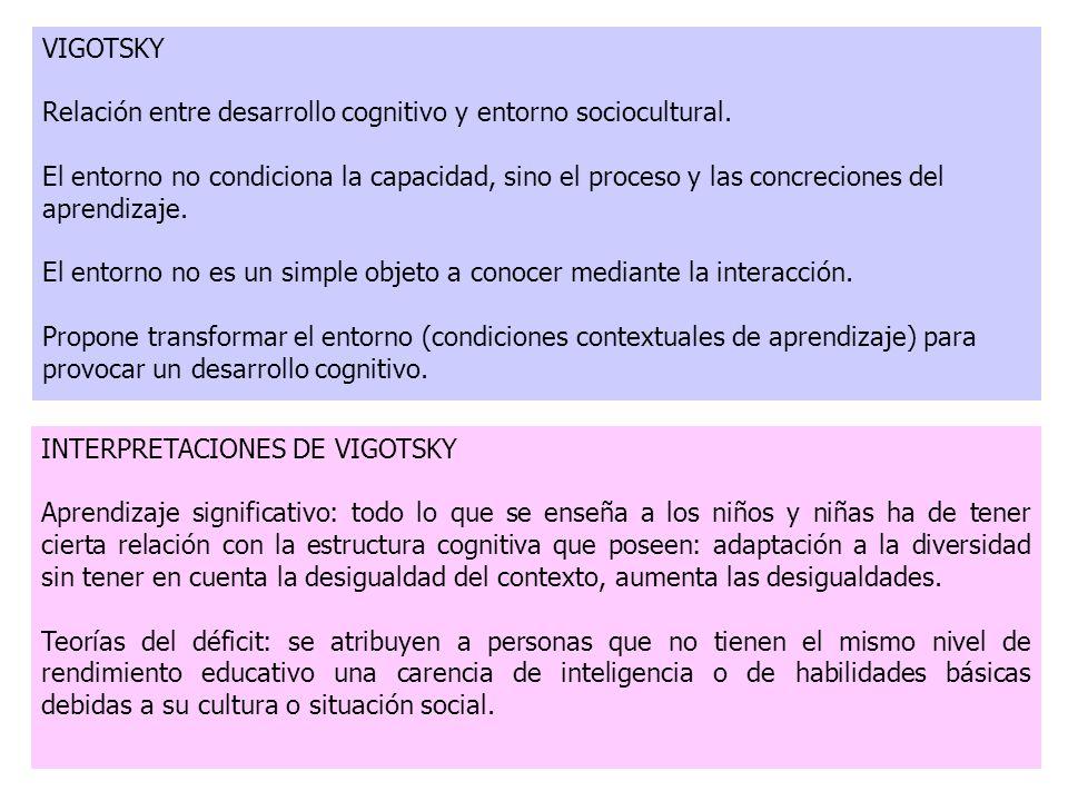 VIGOTSKY Relación entre desarrollo cognitivo y entorno sociocultural.