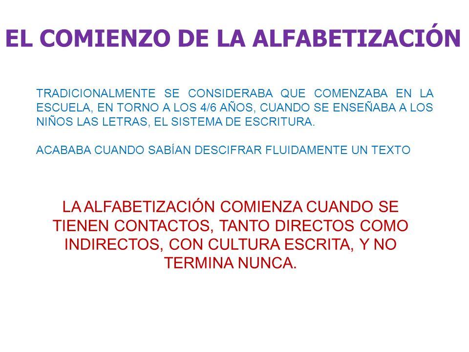 EL COMIENZO DE LA ALFABETIZACIÓN