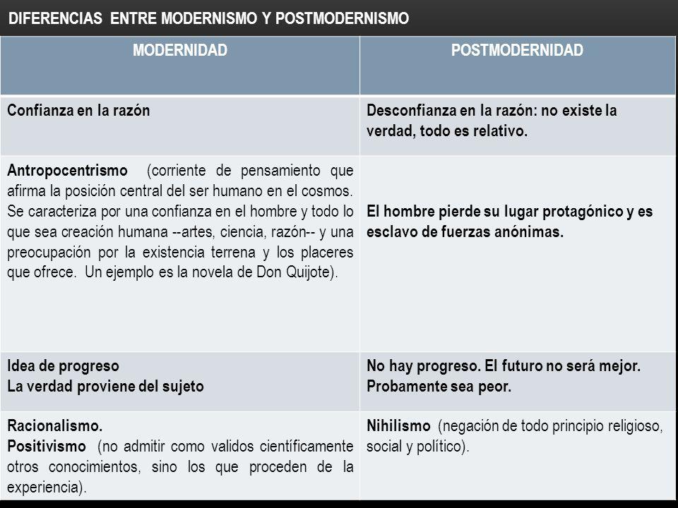 DIFERENCIAS ENTRE MODERNISMO Y POSTMODERNISMO