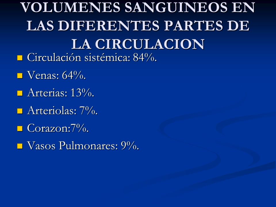 VOLUMENES SANGUINEOS EN LAS DIFERENTES PARTES DE LA CIRCULACION