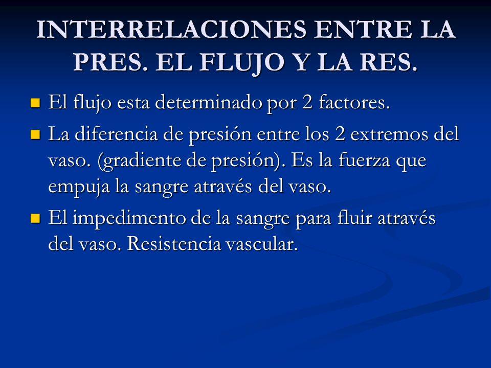 INTERRELACIONES ENTRE LA PRES. EL FLUJO Y LA RES.