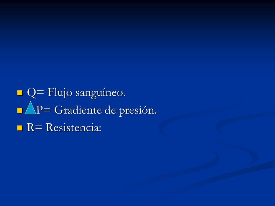 Q= Flujo sanguíneo. P= Gradiente de presión. R= Resistencia: