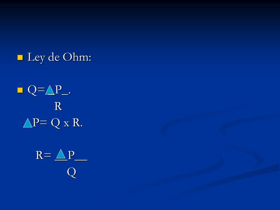 Ley de Ohm: Q= _P_. R P= Q x R. R= __P__ Q