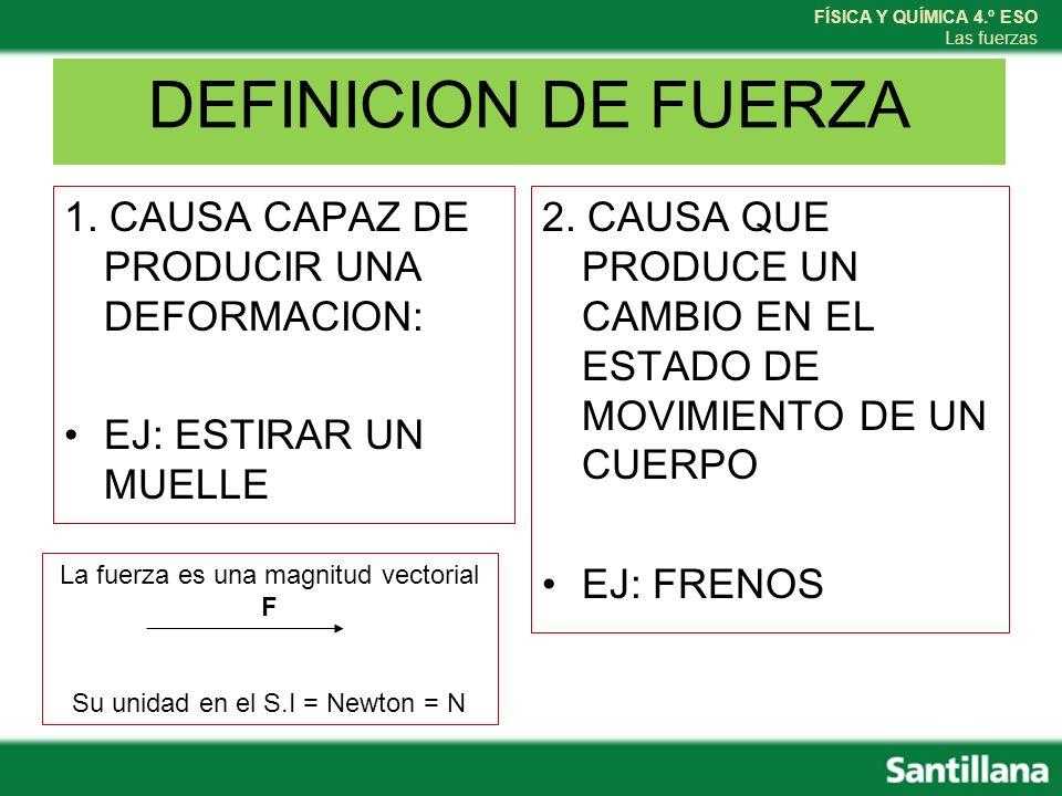 DEFINICION DE FUERZA 1. CAUSA CAPAZ DE PRODUCIR UNA DEFORMACION: