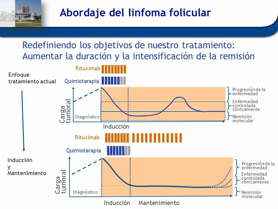 Abordaje del linfoma folicular