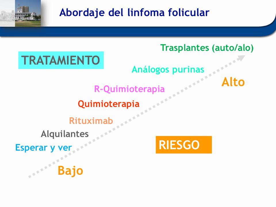 TRATAMIENTO Alto RIESGO Bajo Abordaje del linfoma folicular