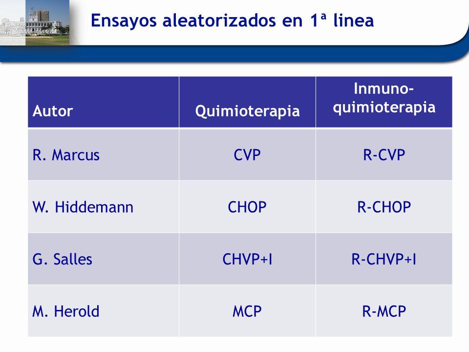 Inmuno-quimioterapia