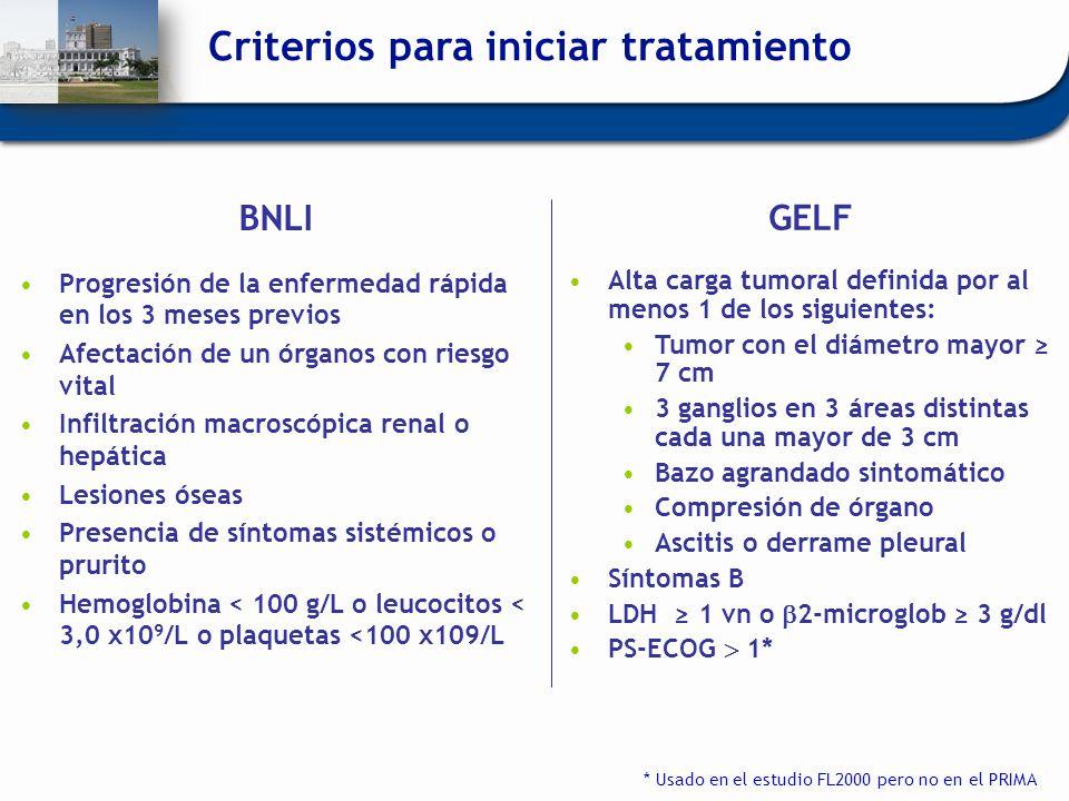 Criterios para iniciar tratamiento