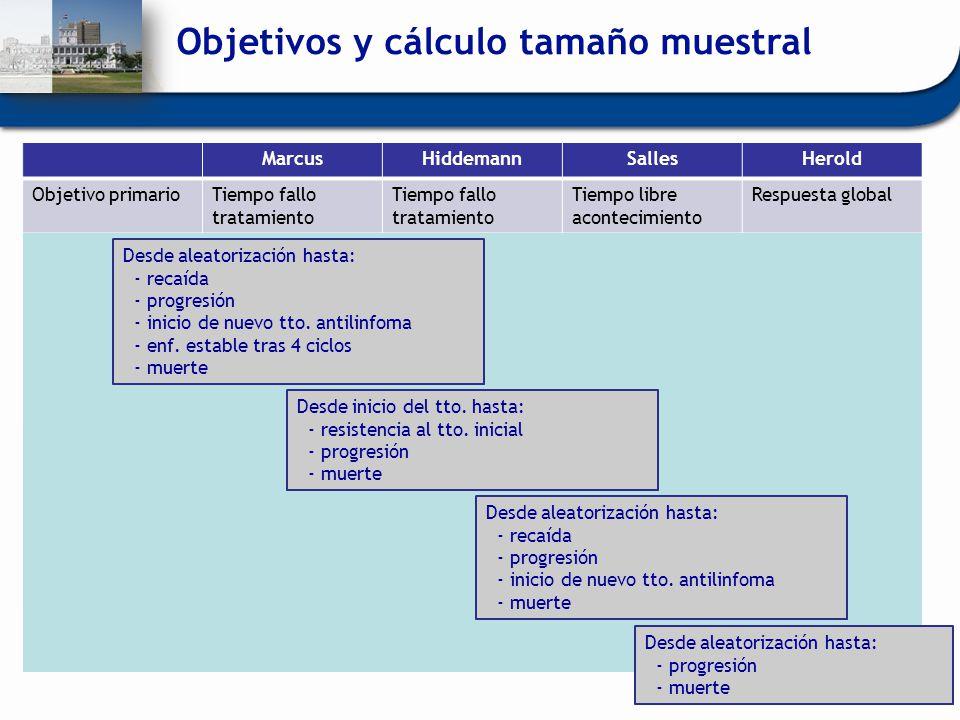 Objetivos y cálculo tamaño muestral