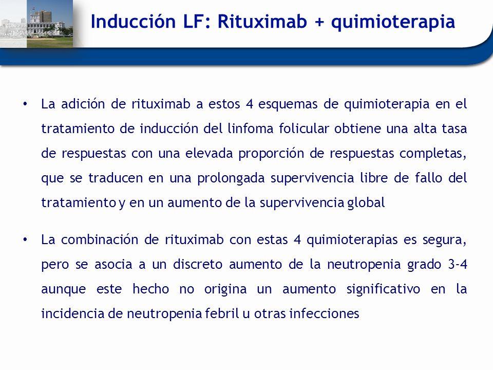 Inducción LF: Rituximab + quimioterapia