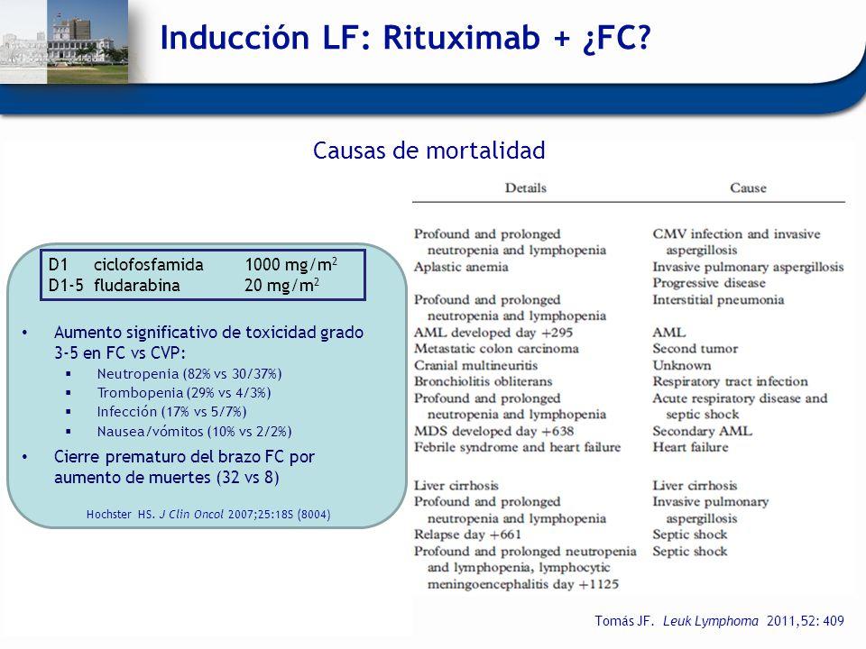 Inducción LF: Rituximab + ¿FC