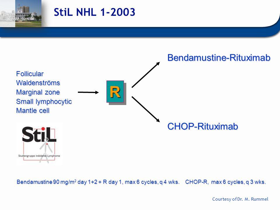 R StiL NHL 1-2003 Bendamustine-Rituximab CHOP-Rituximab Follicular