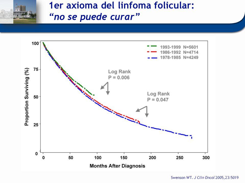 1er axioma del linfoma folicular: no se puede curar