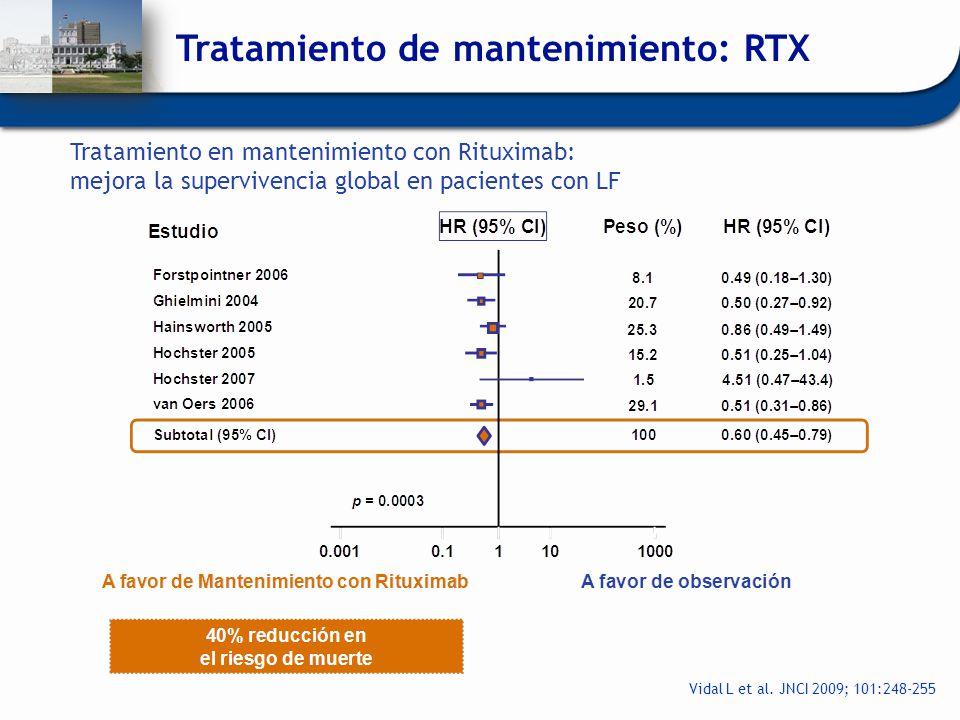 Tratamiento de mantenimiento: RTX