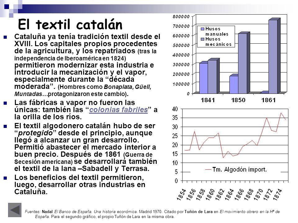 El textil catalán