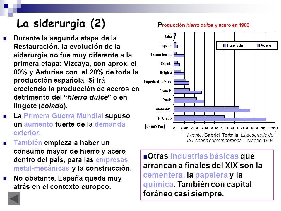La siderurgia (2)