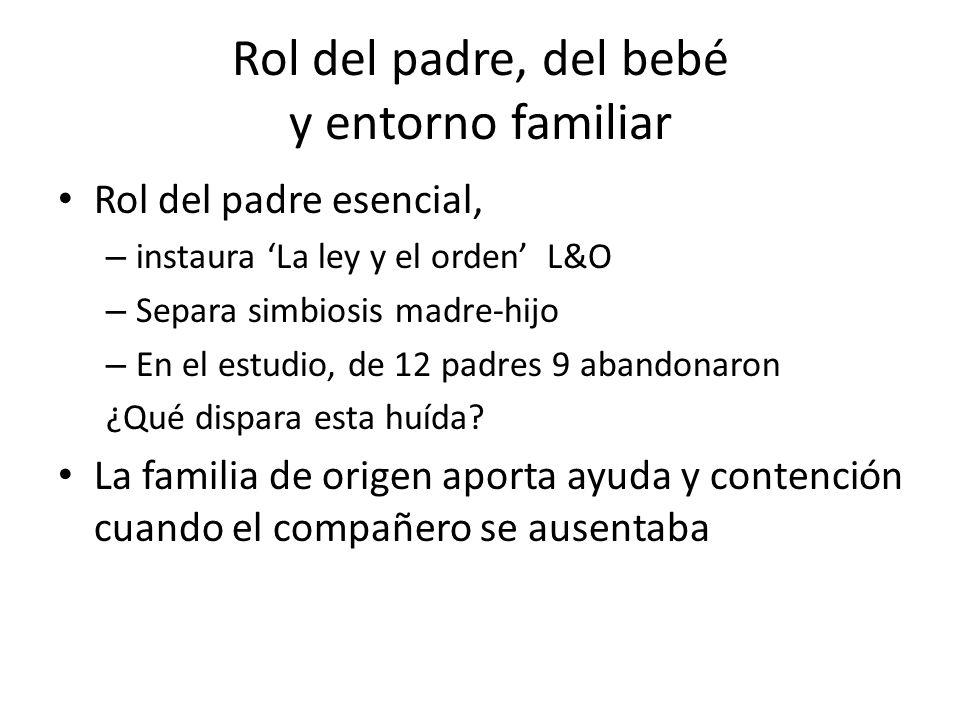 Rol del padre, del bebé y entorno familiar