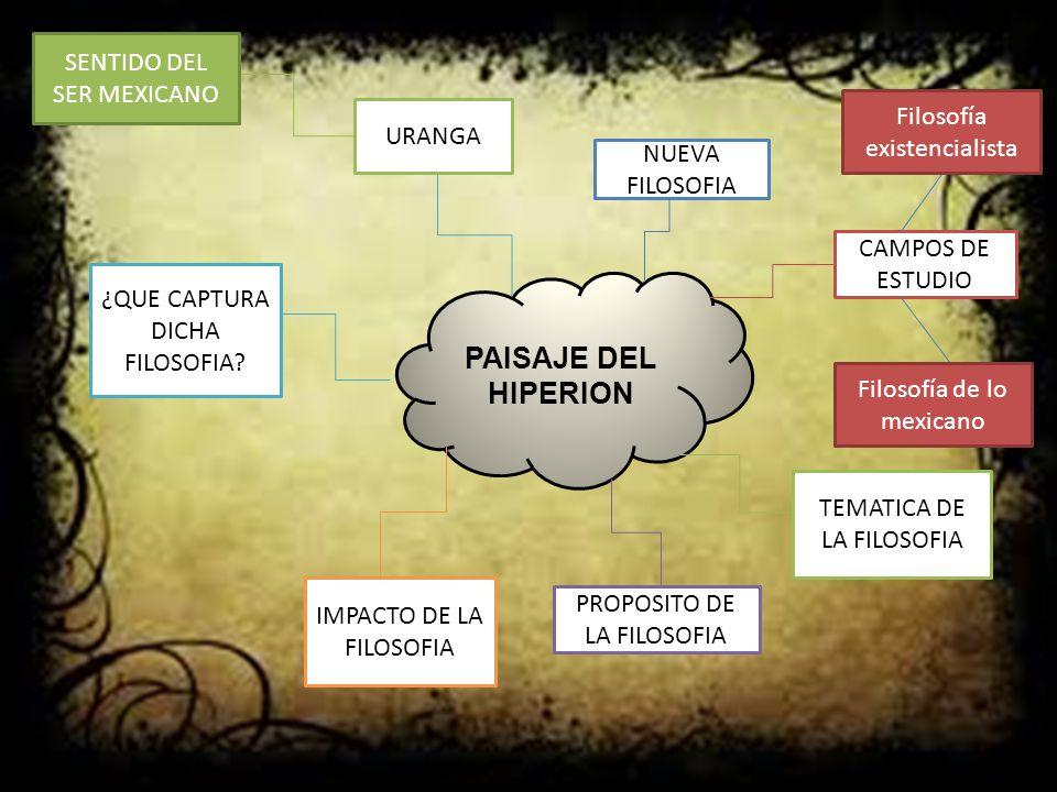 PAISAJE DEL HIPERION SENTIDO DEL SER MEXICANO