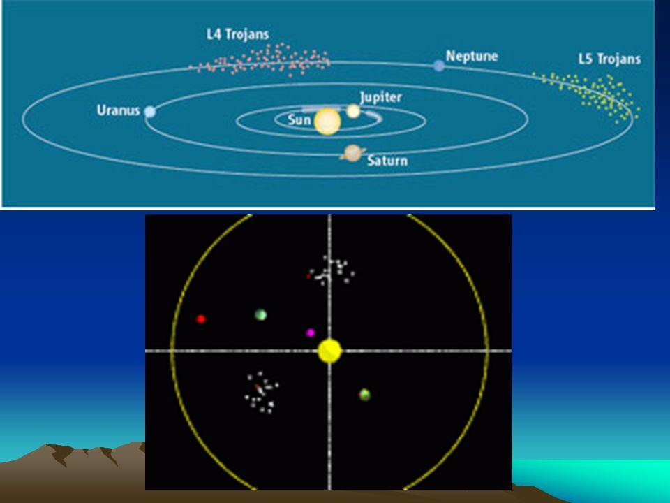 TROYANOS Júpiter tiene catalogados más de 2