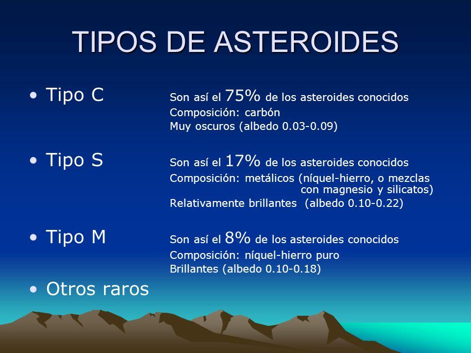 TIPOS DE ASTEROIDES Tipo C Son así el 75% de los asteroides conocidos