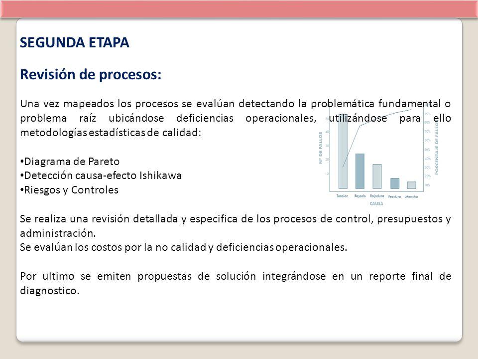 SEGUNDA ETAPA Revisión de procesos: