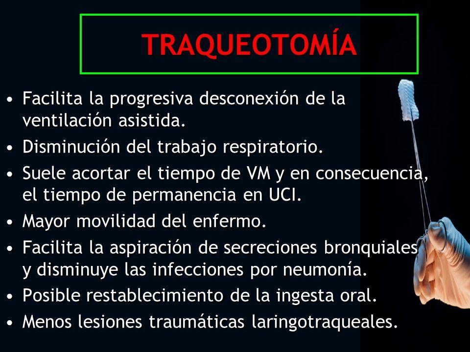 TRAQUEOTOMÍA Facilita la progresiva desconexión de la ventilación asistida. Disminución del trabajo respiratorio.
