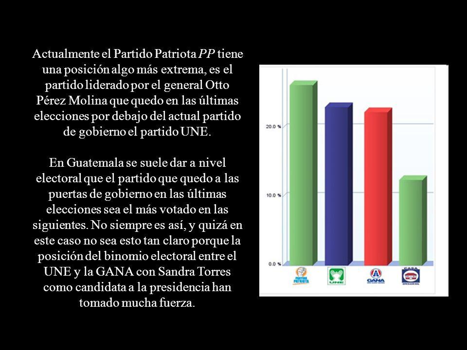 Actualmente el Partido Patriota PP tiene una posición algo más extrema, es el partido liderado por el general Otto Pérez Molina que quedo en las últimas elecciones por debajo del actual partido de gobierno el partido UNE.