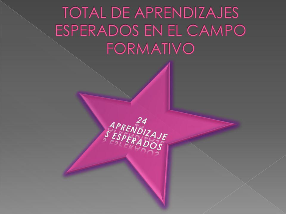 TOTAL DE APRENDIZAJES ESPERADOS EN EL CAMPO FORMATIVO