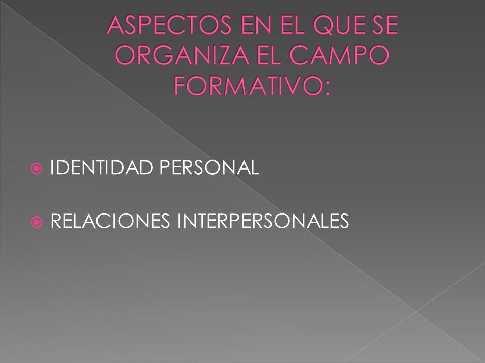 ASPECTOS EN EL QUE SE ORGANIZA EL CAMPO FORMATIVO: