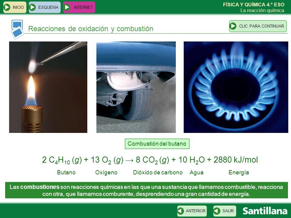 2 C4H10 (g) + 13 O2 (g) → 8 CO2 (g) + 10 H2O + 2880 kJ/mol