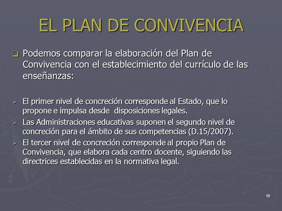 EL PLAN DE CONVIVENCIA Podemos comparar la elaboración del Plan de Convivencia con el establecimiento del currículo de las enseñanzas: