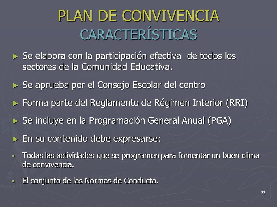 PLAN DE CONVIVENCIA CARACTERÍSTICAS