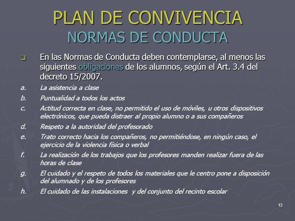 PLAN DE CONVIVENCIA NORMAS DE CONDUCTA