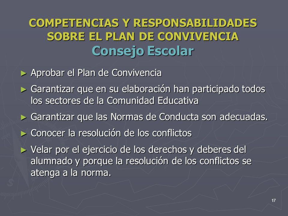 COMPETENCIAS Y RESPONSABILIDADES SOBRE EL PLAN DE CONVIVENCIA Consejo Escolar