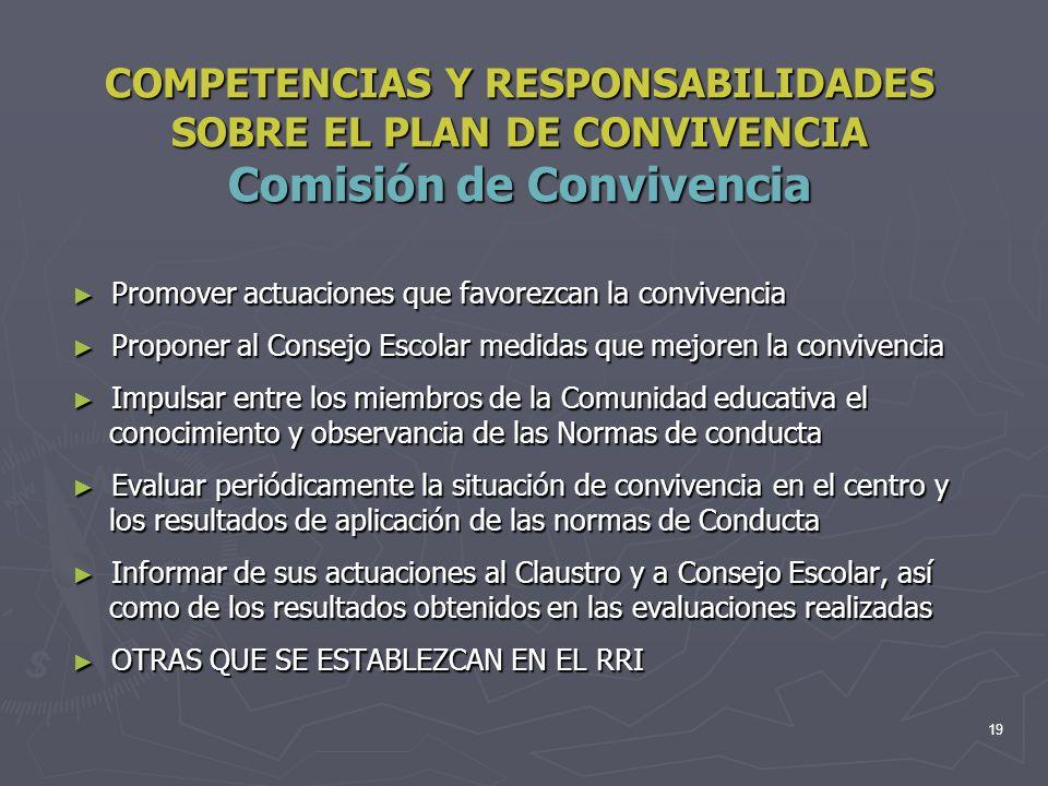 COMPETENCIAS Y RESPONSABILIDADES SOBRE EL PLAN DE CONVIVENCIA Comisión de Convivencia
