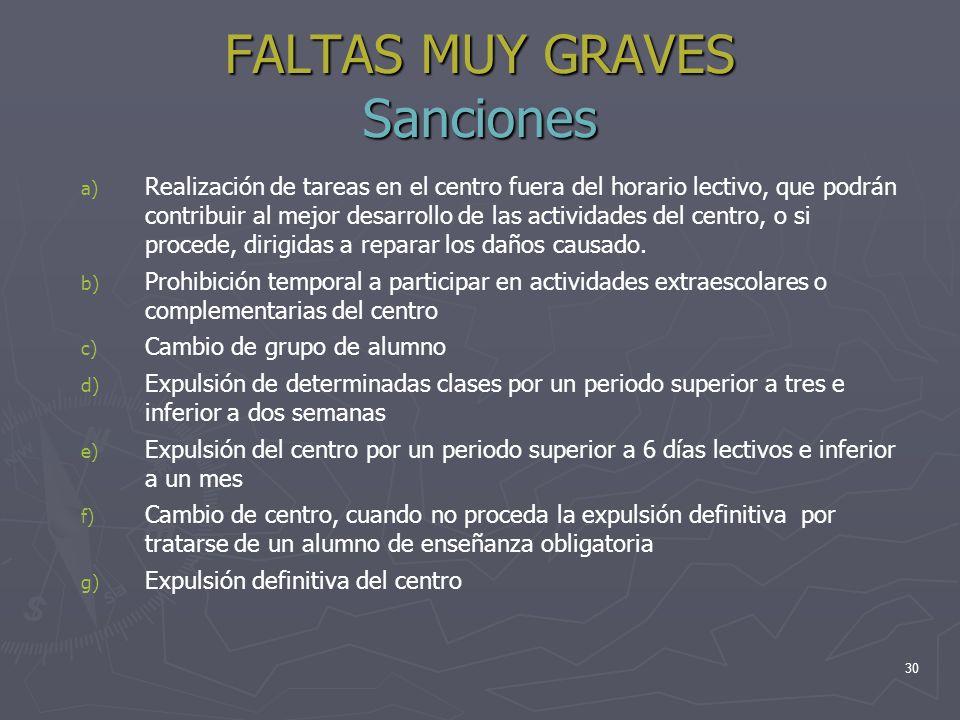 FALTAS MUY GRAVES Sanciones