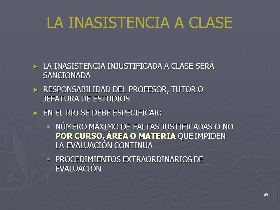 LA INASISTENCIA A CLASE