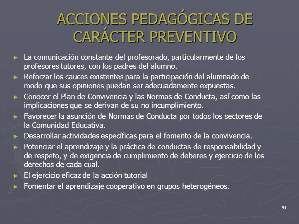 ACCIONES PEDAGÓGICAS DE CARÁCTER PREVENTIVO