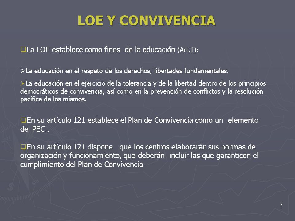 LOE Y CONVIVENCIA La LOE establece como fines de la educación (Art.1):