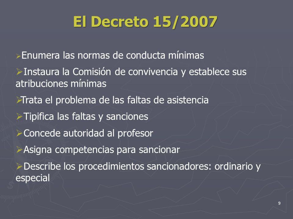 El Decreto 15/2007 Enumera las normas de conducta mínimas. Instaura la Comisión de convivencia y establece sus atribuciones mínimas.