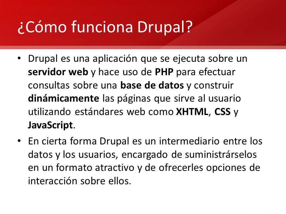¿Cómo funciona Drupal