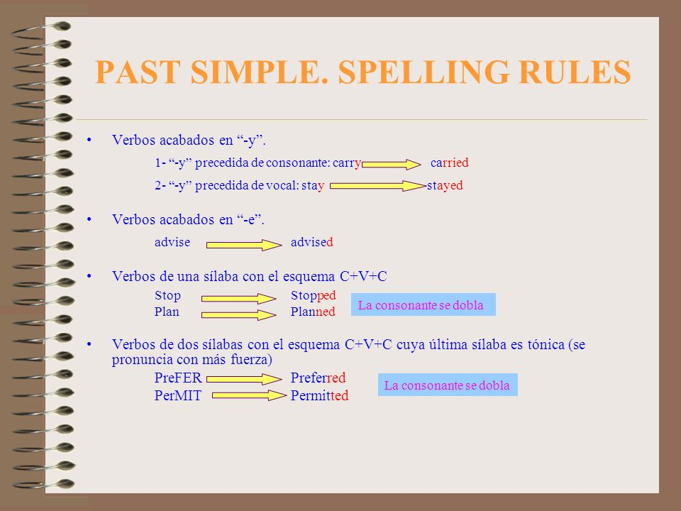 PAST SIMPLE. SPELLING RULES