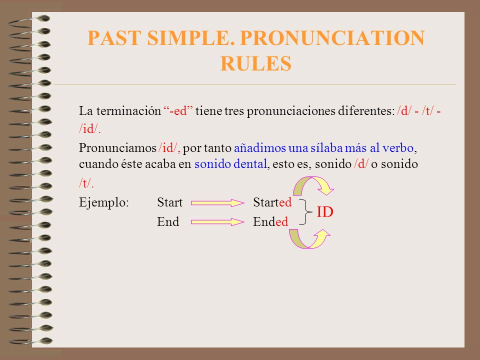 PAST SIMPLE. PRONUNCIATION RULES