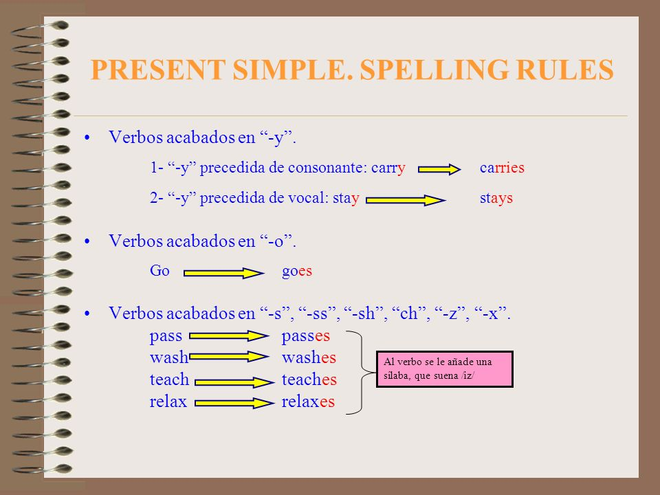 PRESENT SIMPLE. SPELLING RULES