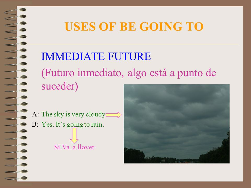 USES OF BE GOING TO IMMEDIATE FUTURE