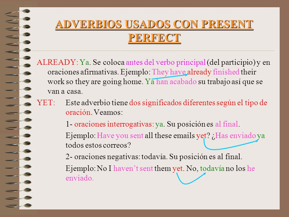 ADVERBIOS USADOS CON PRESENT PERFECT