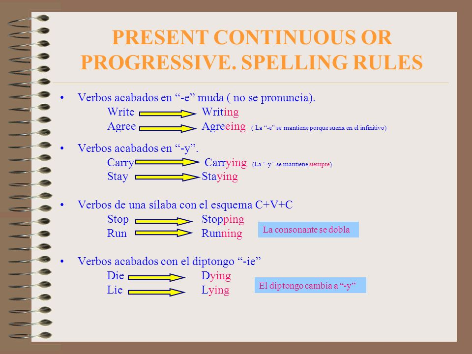 PRESENT CONTINUOUS OR PROGRESSIVE. SPELLING RULES
