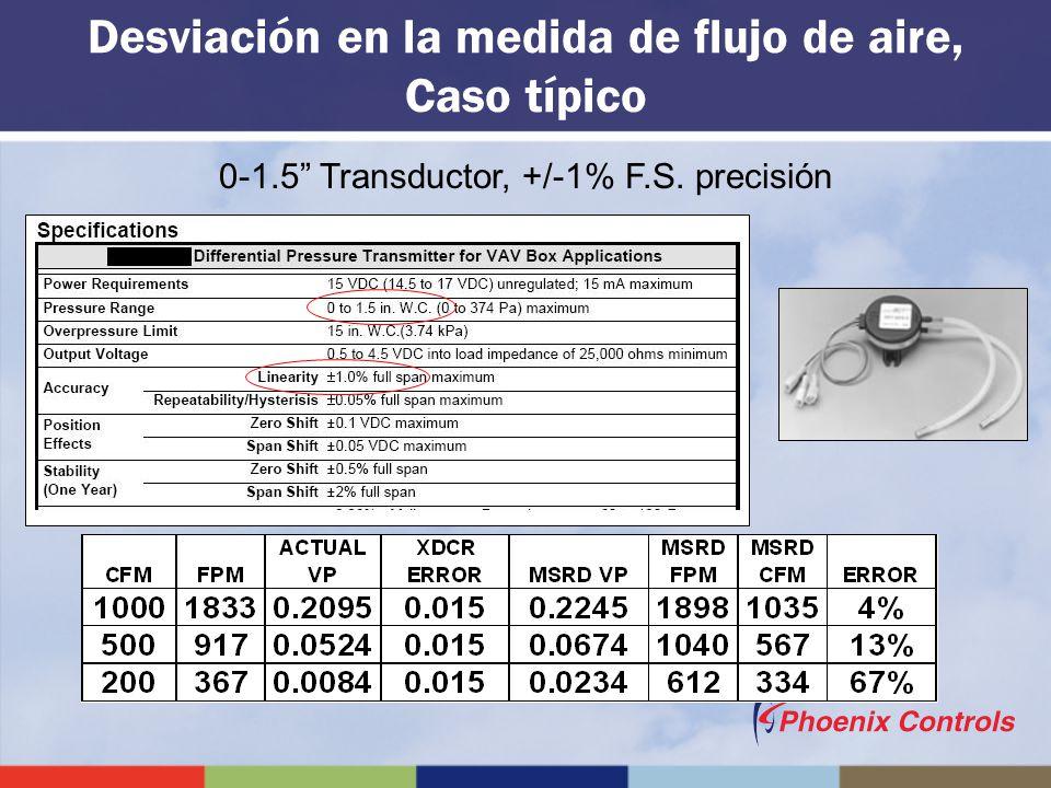 Desviación en la medida de flujo de aire, Caso típico