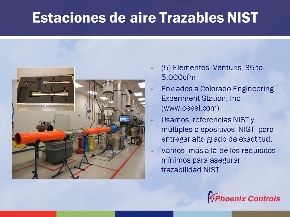 Estaciones de aire Trazables NIST